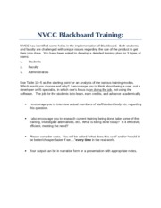 NVCC Blackboard Training - chapter 10