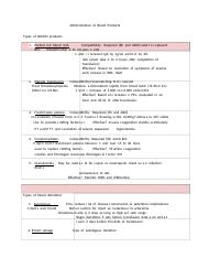 Administration of Blood Products 2