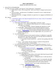 Con Law II Outline - 1st Amendment - Kang.doc