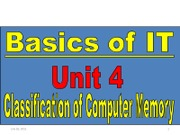 Basic of IT Unit4