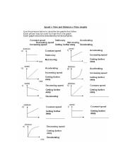 1 Pages Collection Of Worksheet Motion Graphs Physics Fundamentals