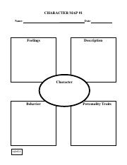 Character Graphic Organizers.pdf