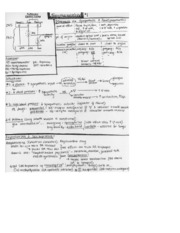 Review Sheet-Neuropharmacology I