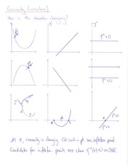 MATH 1251 Concavity Notes