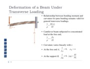 12 -Beam Deflections