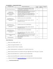 Scoring_Rubric_–_Argumentative_Essay