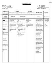 Impaired gas exchange care plan.docx - NURSING PROCESS ...