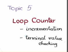 6 - Loop Counter Incrementation and Terminal Value Checking ee457x5_051606