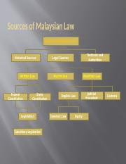 Lecture 2- Sources of Malaysian law