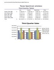 Kinney_Gwendolyn_1E_Tablet_Sales.