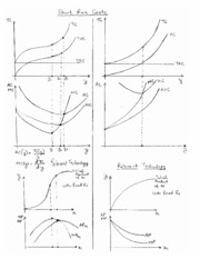 Cost_Curves_graphs