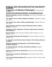 English 161 Trajectory of Western Philosophy.doc