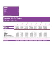Modern Music Shops Six-Month Financial Projection