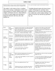 ap data sheet 2 Bees