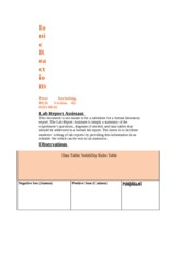 Ionic Reactions lab report