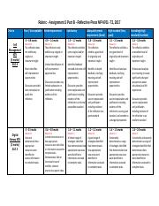 Rubric for Assessment 3 Part B Reflective Piece T2 MPA701.pdf