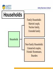 HOUSEHOLD IMPACT.ppt