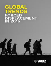 UNHCR Global Trends 2015