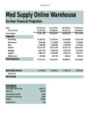 Lab 5 Med Supply Online Warehouse revised.xlsx