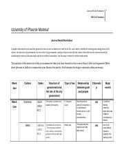 University of Phoenix Material-Week4.docx - Ancient World ...