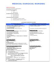 5074406-MEDICAL-SURGICAL-NURSING-REVIEW-NOTES.doc