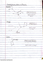 Constellations, stars, and planets notes