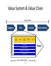 Value System & Value Chain.pdf