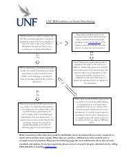 UNF IRB Guidance on Secure Data Storage 6 05 13