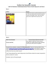 HUM 100 Worksheet Relationship Between Human Creative Expression and Culture (Autosaved).docx