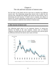 Chapter 4 - The risk and term structure of interest rates(a)