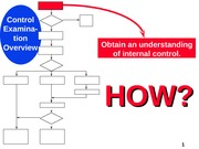 Internal Control Flow Chart