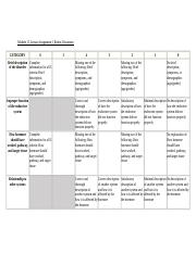 Module 13 Lesson Assignment 1 Rubric Document.doc