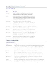 Types of research articles.pdf
