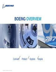 boeing_overview