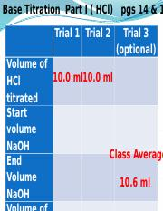 Acid Base Titration pgs (14 & 15).pptx