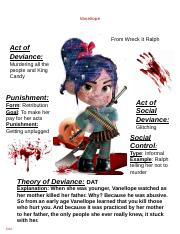 VAnellope visual.pptx