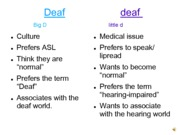 deaf culture event essay 'deaf culture' reaction paper this was a paper i wrote for an asl class i took at cuesta college, summer semester, 2002 at this time i had known a deaf friend of.