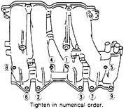 Intake Manifold Bolt Tightening Sequence