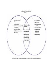 Visual_Differences_Similarities_Qualitative_Quantative