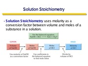 CHM 2040 Titrations Notes