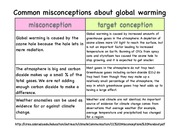 Common_misconceptions_about_global_warming
