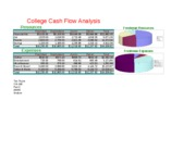 College Resources and Expenses 2