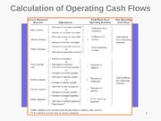 Cash_Flow_Statement_Formulas