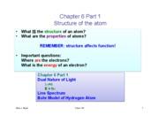 1_Structure_atom_land