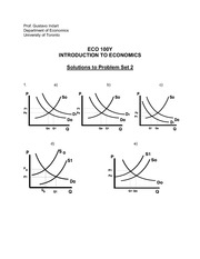 ECO100 - Problem Solutions 2