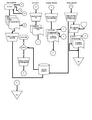 Flowchart project.pdf