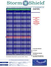 Windspeed-to-Pressure-conversion-chart-23.9.11.pdf
