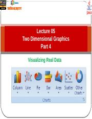 Slot19-2D Graphics-Visualization