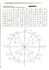 Printables Unit Circle Worksheet calculus unit circle worksheet scanned by camscanner