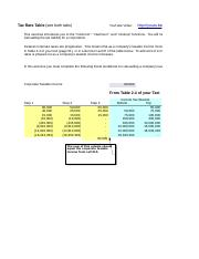 Chapter 2 - Tax Table